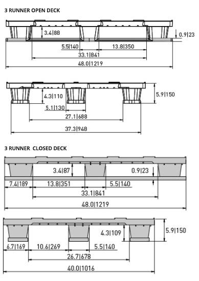 EXP 333 PLASTIC PALLET 3